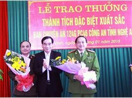 Phòng Cảnh sát kinh tế, Công an tỉnh Nghệ An và cuộc chiến đấu với tội phạm kinh tế
